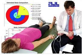 Chiropractic Denver CO RJL Testing